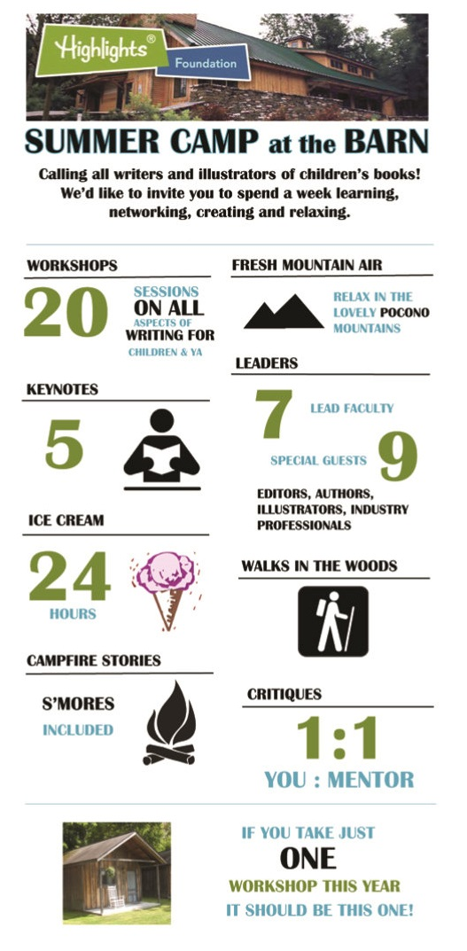 Summer Camp Infographic