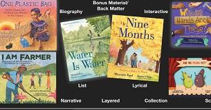 Books by Miranda Paul